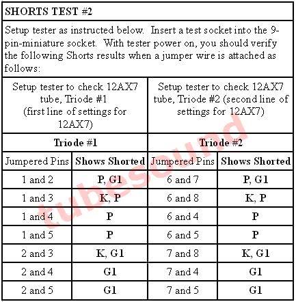Jackson 648 Shorts Test 2
