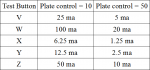 plate_current_chart