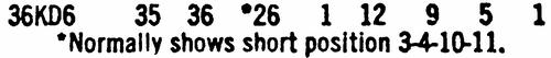 BK707 chart settings for 36KD6 tube