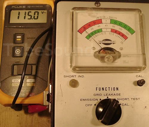 Zero Adjust Control and resulting meter reading