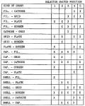 I-177 Shorts Chart